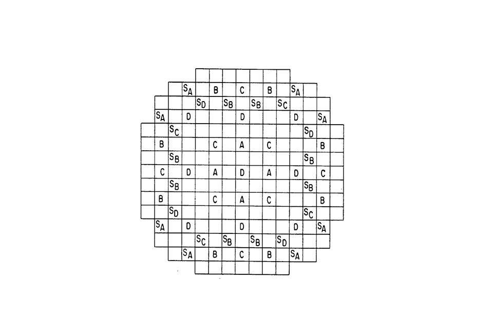قضبان التحكم من النوع الرمادي