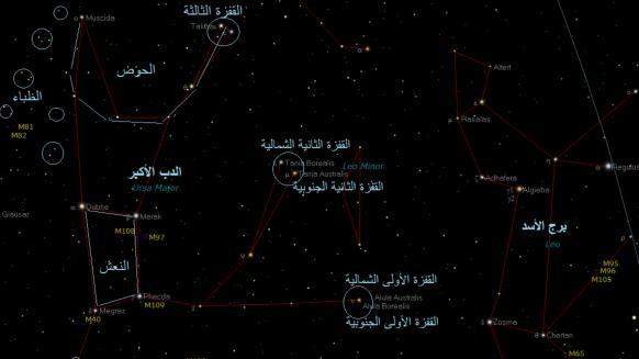 Stars Arab Names-3